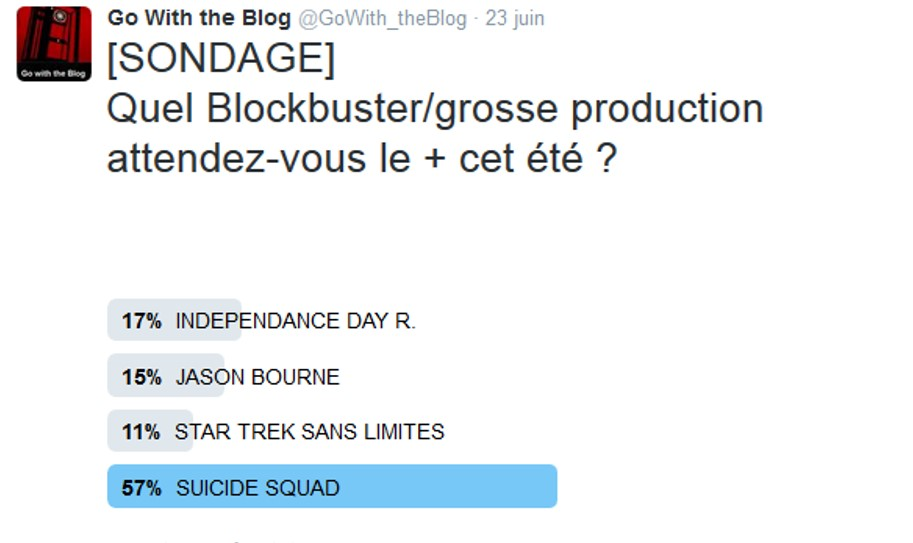 BLOCKBUSTERS 2016 - Sondage Go with the Blog Résultats Finaux SUICIDE SQUAD - copyright Go with the Blog